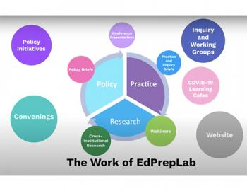 The work of Ed Prep Lab (diagram)